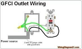 do i need 12 3 wire to install a 20a gfci receptacle and circuit