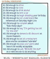 Download Memes Pictures - birthday milestones quotes fresh 25th birthday quotes funny