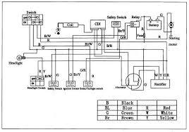 baja 110 atv wiring diagram atv wiring diagrams for diy car repairs