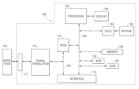 patent us6526340 multi vehicle communication interface google