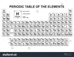 periodic table pdf black and white black and white periodic table with atomic mass 400572 modern pdf