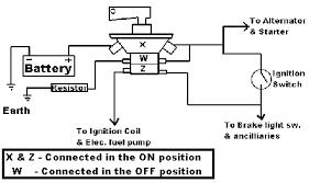 wiring kill switch u2013 readingrat net