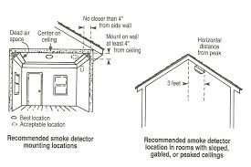 commercial fire alarm wiring diagrams dolgular com