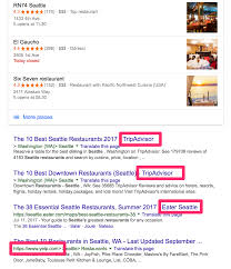 Restaurant Kitchen Doors For Sale The Definitive Guide To Local Seo