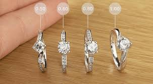 diamond prices rings images How to calculate price of a diamond ring png