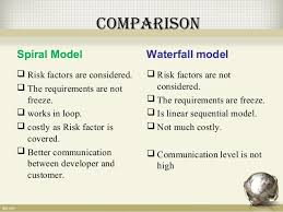 what is the differnece between a spiral and regular perm difference between waterfall and spiral model best waterfall 2017