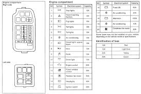 mitsubishi fuse box diagram mitsubishi wiring diagrams instruction