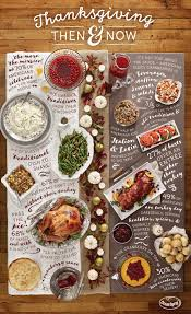 esl thanksgiving image of the week an interactive recipe collage for thanksgiving