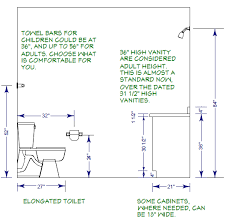 Standard Height For Cabinets Architectural Graphic Standards For Cabinetry Wwu 2014 03 14