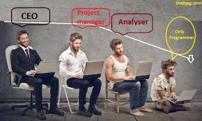 Project Management Meme - case study a new project management concept timec