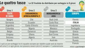 Qualificazioni Mondiali 2018 Calendario Africa Sorteggio Mondiali 2014 La Diretta Italia Nel Girone Con Uruguay