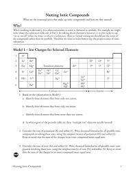Naming Chemical Formulas Worksheet Bonding And Chemical Formulas Worksheet Answers Fbopen