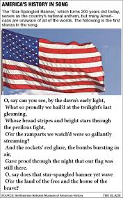 Our Flag The Star Spangled Banner Digital Sheet Music National Anthem