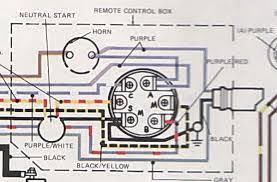 wiring diagram mercury outboard ignition switch wiring diagram