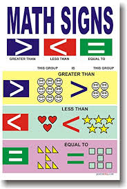 themed signs math signs classroom math poster themed classroom