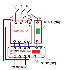 all electrical study electrical some basics