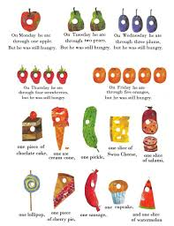 hungry caterpillar food clipart collection