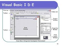 visual layout meaning meaning of vb