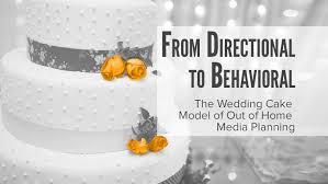 wedding cake model from directional to behavioral the wedding cake model of out of