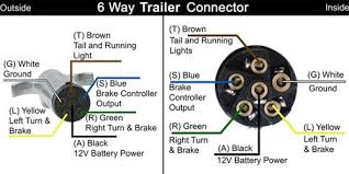 6 flat trailer wiring diagram within six pin plug gooddy org