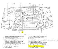 2001 hyundai elantra engine diagram 1998 hyundai code reads veh speed sensor a what is it and where is