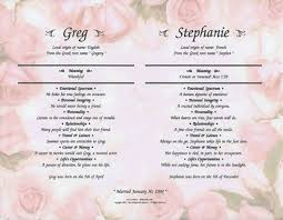 personalized gifts beautiful pink roses name meaning print