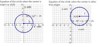 all worksheets circle graph worksheets printable worksheets