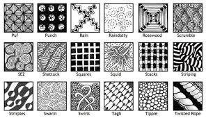 pattern ideas zentangle patterns for beginners 25 unique zentangle for beginners