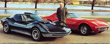 corvette timeline corvette timeline tales july 1977 bill mitchell retires