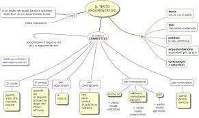 analisi testo lisabetta da messina filodidattica compiti 3g