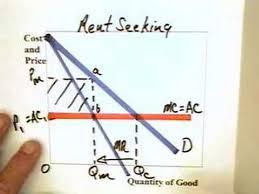 Seeking Vost 14 3 Choice Rent Seeking