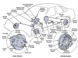 brake system in 28 images applied technology basic hydraulics