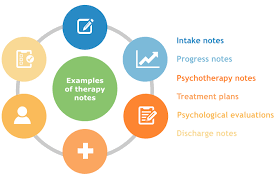best therapy notes software 2017 reviews pricing u0026 demos
