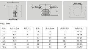 Stainless Steel Blind Rivets 1000pcs M5 Rivet Nut Stainless Steel A2 Insert Nut Sus 304 Blind