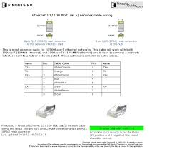 cat6 wiring diagram collection koreasee com lively ieee 568b