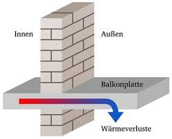 balkon sanieren balkon energetisch sanieren