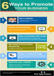 Get A Business Email Address by Best Ways To Promote Your Business