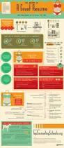 How To Write Resume For Job Left Brain Right Brain Graphic Curricula Vitae Pinterest
