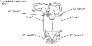p0138 toyota rav4 2 0 oxygen sensor circuit high voltage bank 1