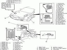 mazda mx5 ignition wiring diagram mazda wiring diagram for cars