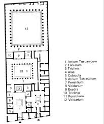 Plan Of House by The Roman House Clas 220 U Of Saskatchewan