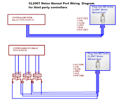 wiring diagram for cl200t controlled by third part controller
