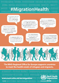 Int by Who Europe Migration And Health Migration And Health