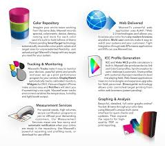 what each color means maxwell software to simplify g7 calibration of proofing and