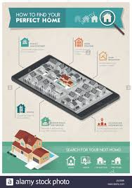 how to find your perfect home infographic residential area on a