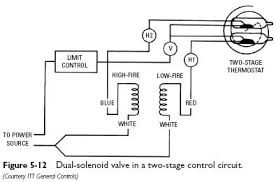 valve wiring diagram gas wiring diagrams instruction