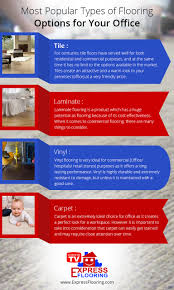 most popular types of flooring options for your office express