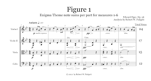 elgar u0027s enigma theme unmasked four integrated enigma theme ciphers