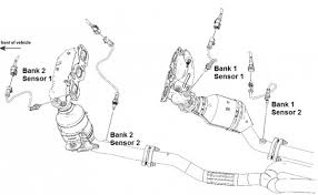 2001 ford f150 oxygen sensor location ford taurus questions location to change o2 sensor bank 2 on