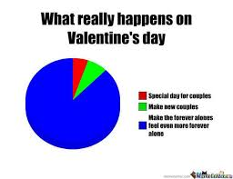 Alone On Valentines Day Meme - 17 hilarious valentine s day 2017 memes that ll make you feel better